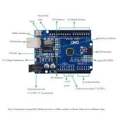 QITA ATmega328 Board kompatible with Arduino UNO R3 CH340G USB CHIP