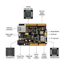Keyestudio W5500 Ethernet Development Board for Arduino...