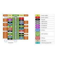 WaveShare ESP32 One mini Development Board with WiFi / Bluetooth with OV2640 Camera