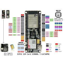 LILYGO® TTGO T-Call&PMU ESP32 Wireless Module SIM Antenna SIM Card SIM800L Module
